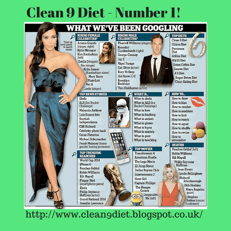 clean 9 diet tops Google top diet list