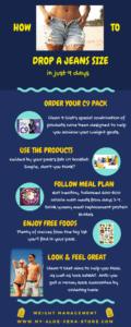 clean 9 diet info